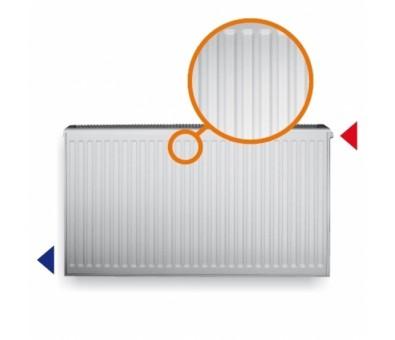 HM radiatorius K 20 400 / 1600 šoninio pajungimo