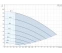 Giluminis siurblys gręžiniui SQE 1-65 GRUNDFOS