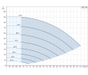 Giluminis siurblys gręžiniui SQE 3-65 GRUNDFOS